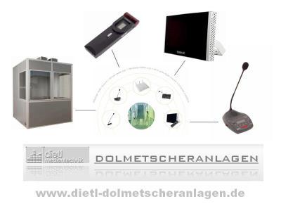 Dolmetscheranlagen_Simultananlagen_Simultantechnik_Dolmetschtechnik_Dolmetschertechnik_Vermietung_M__nchen.jpg